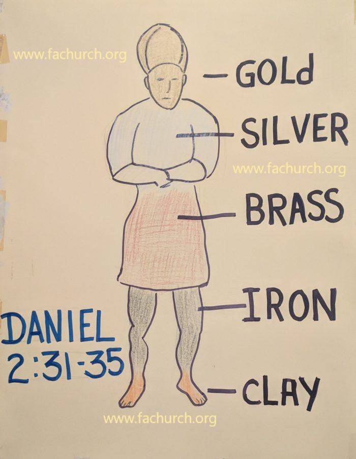 Nebuchadnezzar's Dream Chart